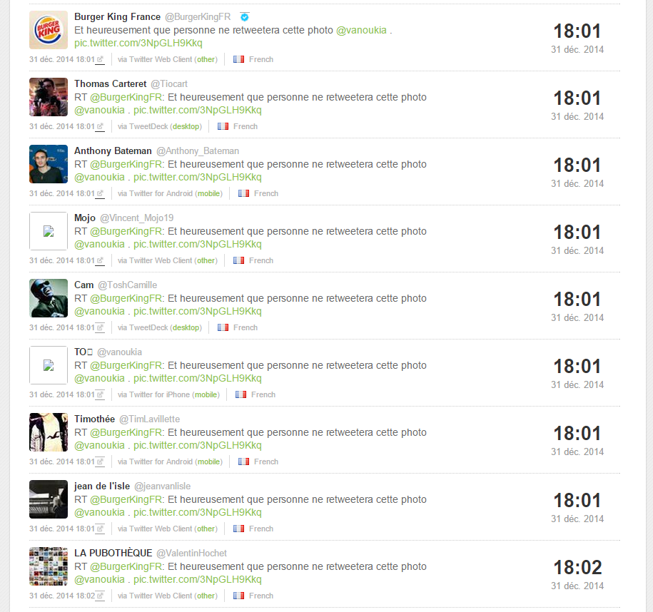 Top tweets par date Burger King Lille