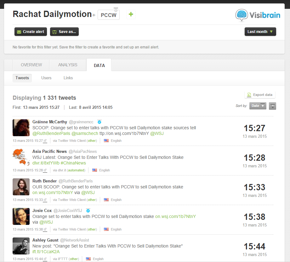Scoop PCCW veut racheter dailymotion - tweets