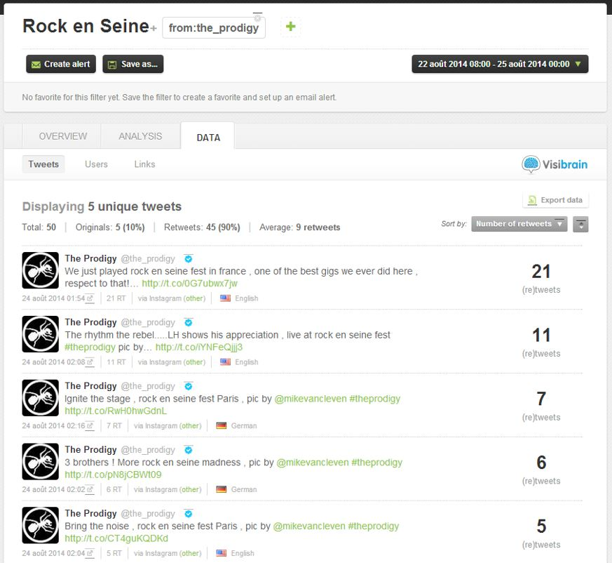 Tweets émis par the prodigy