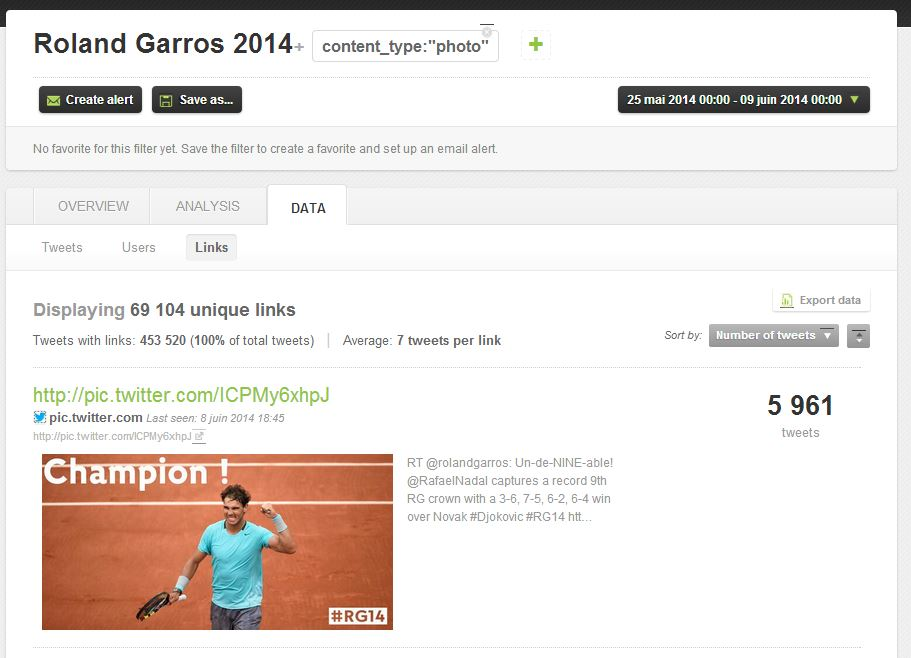 La photo la plus retweetée de roland garros 2014