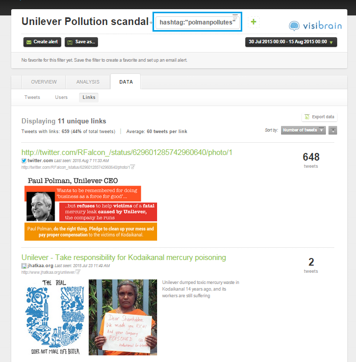 Top links in tweets containing the #polmanpollutes hashtag
