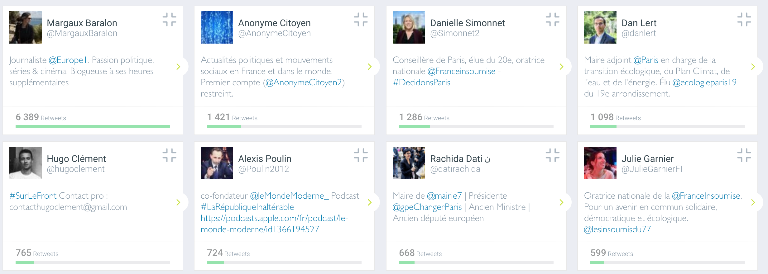 Badbuzz Lafarge : top users les plus influents